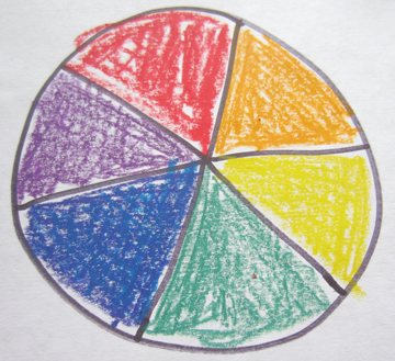 Sp-colorwheel